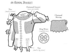 Mediaeval kevlar
